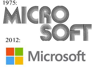 Microsoft Sertifika Yolu