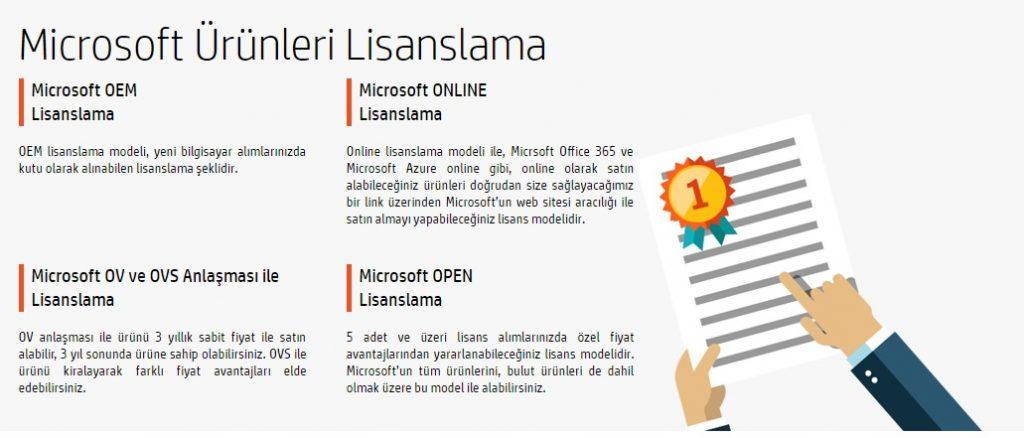 Microsoft Lisanslama Çözümleri